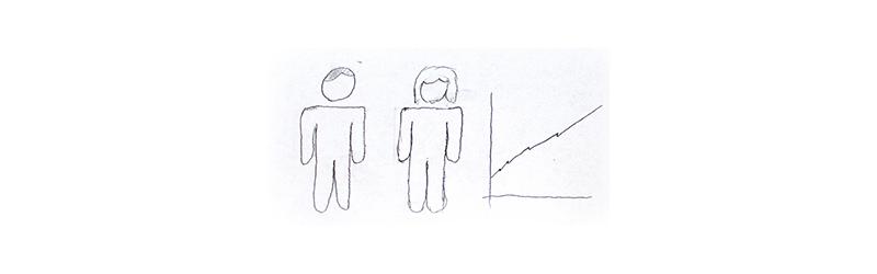 Zeichnung Piktogramme Mann und Frau mit steigendem Liniendiagramm daneben